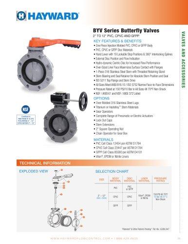 BYV Series Butterfly Valves