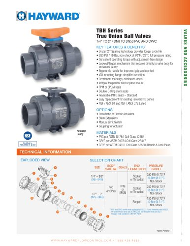 TBH Series  True Union Ball Valves