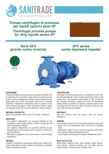 Centrifugal process pumps for dirty liquids series SF