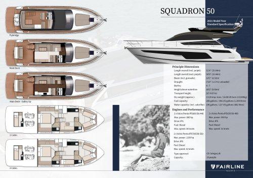 Squadron 50