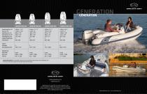 GENERATION DLX