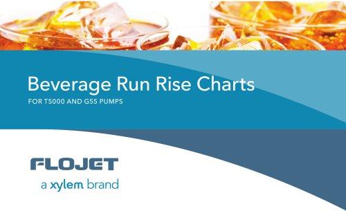 FLOJET Beverage Run Rise Charts