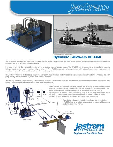 Hydraulic Follow-Up HFU360-8