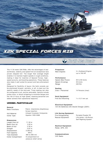 X2K RIB Special Force