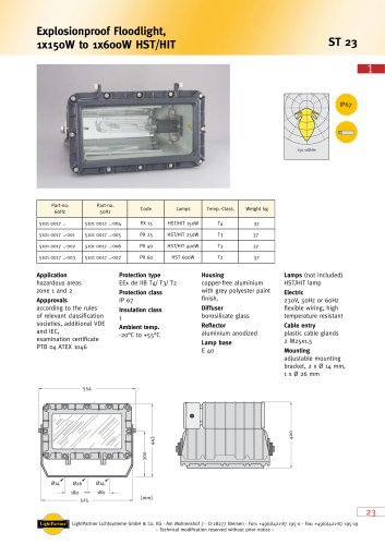 ST 23 Explosionproof Floodlight