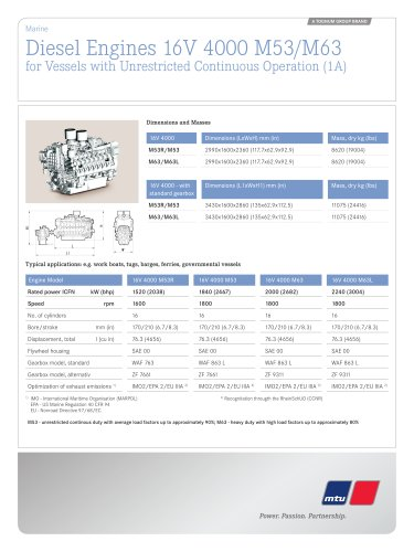 MTU Diesel Engines 16V 4000 M53/M63 for Vessels with Unrestricted Continuous Operation (1A)