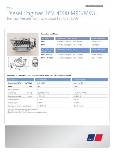 MTU Diesel Engines 16V 4000 M93/M93L for Fast Vessels with Low Load Factors (1DS)